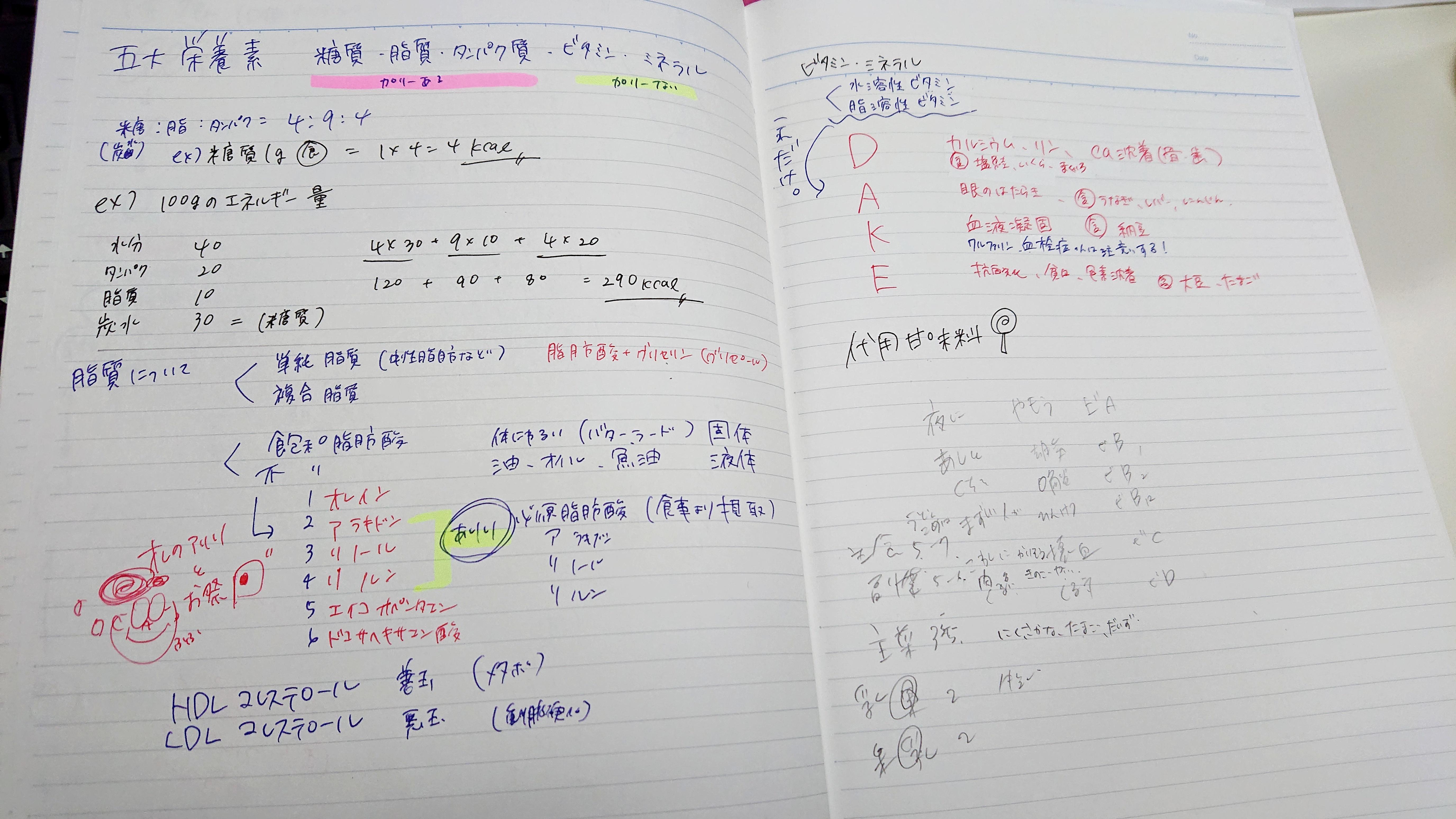 勉強ノート③計算式はわかりやすく、例題も載せておく